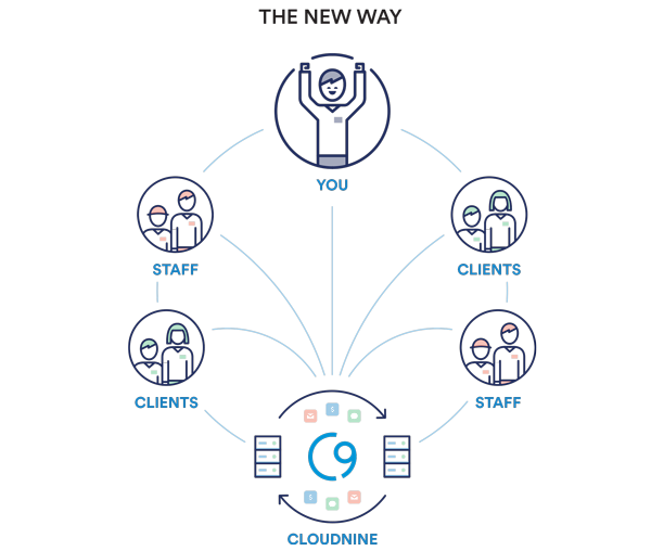 the new way with cloudnine